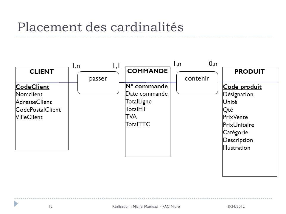 Placement des cardinalités