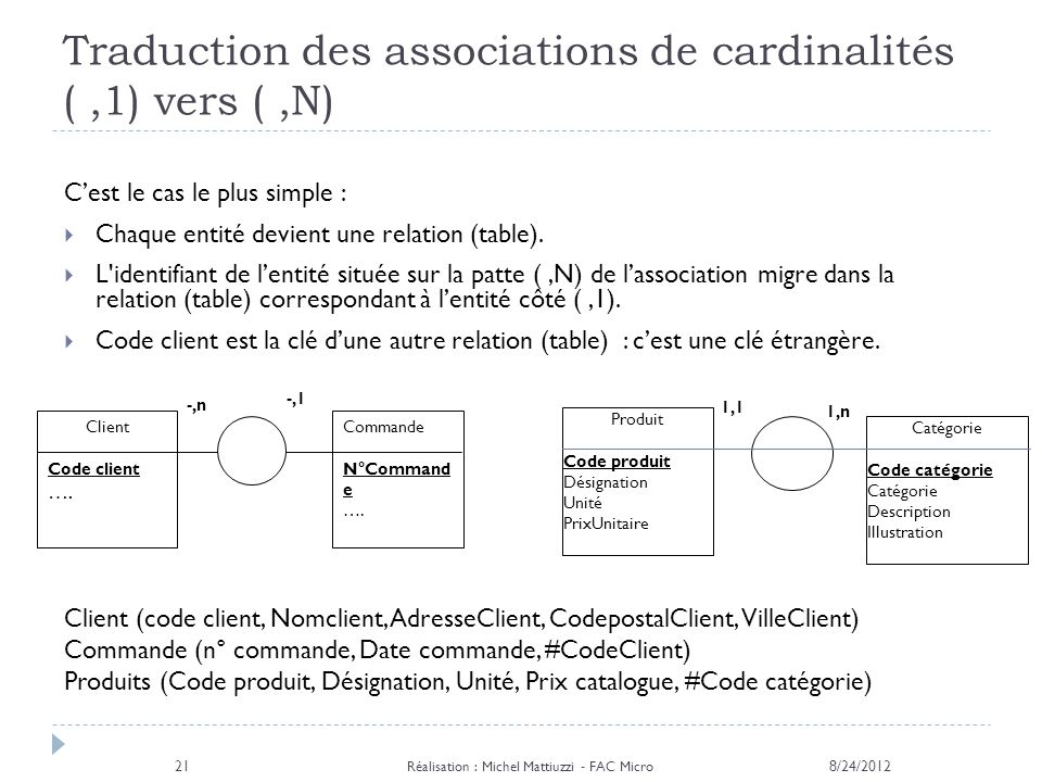 Traduction des associations de cardinalités ( ,1) vers ( ,N)