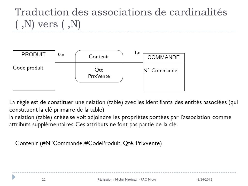 Traduction des associations de cardinalités ( ,N) vers ( ,N)