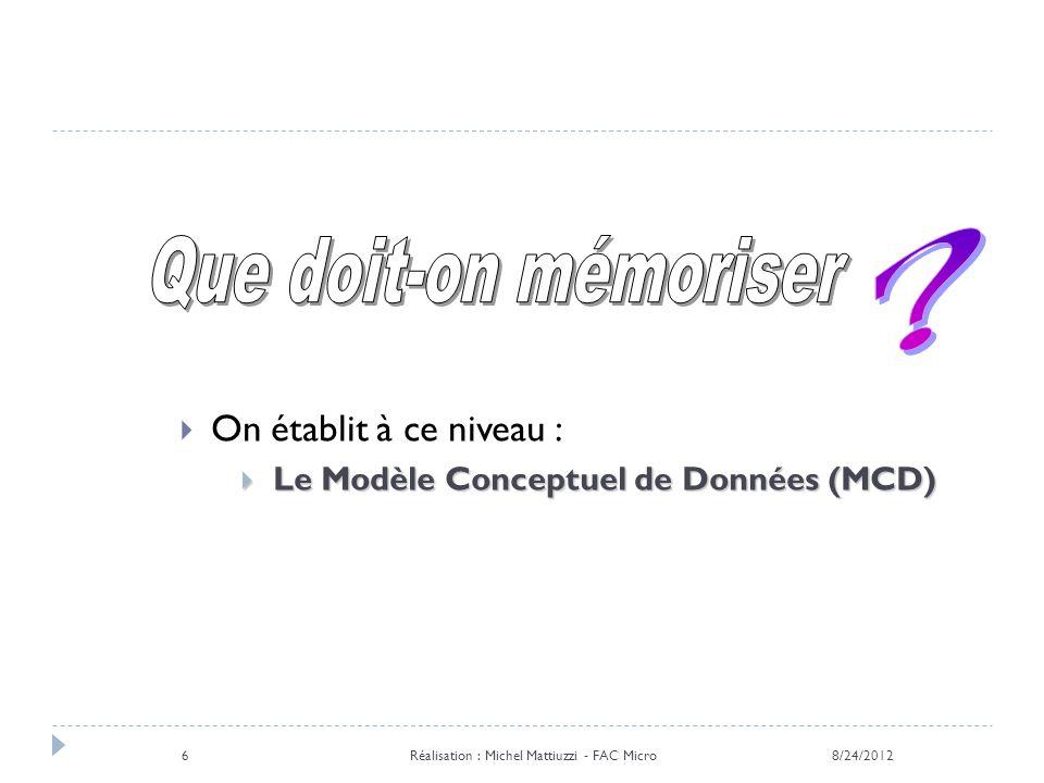 Réalisation : Michel Mattiuzzi - FAC Micro