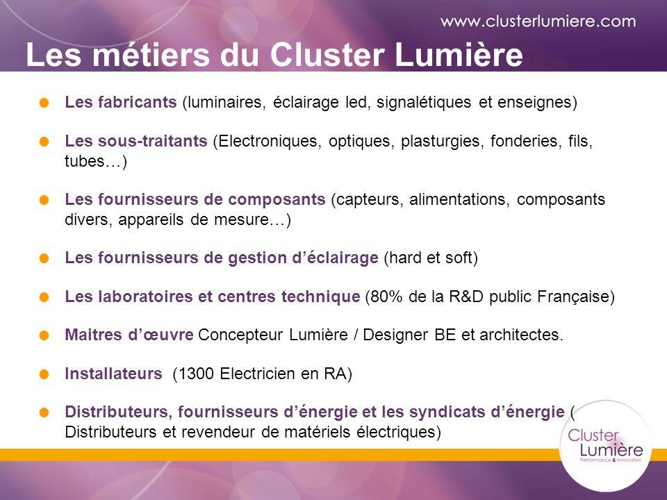 Les métiers du Cluster Lumière