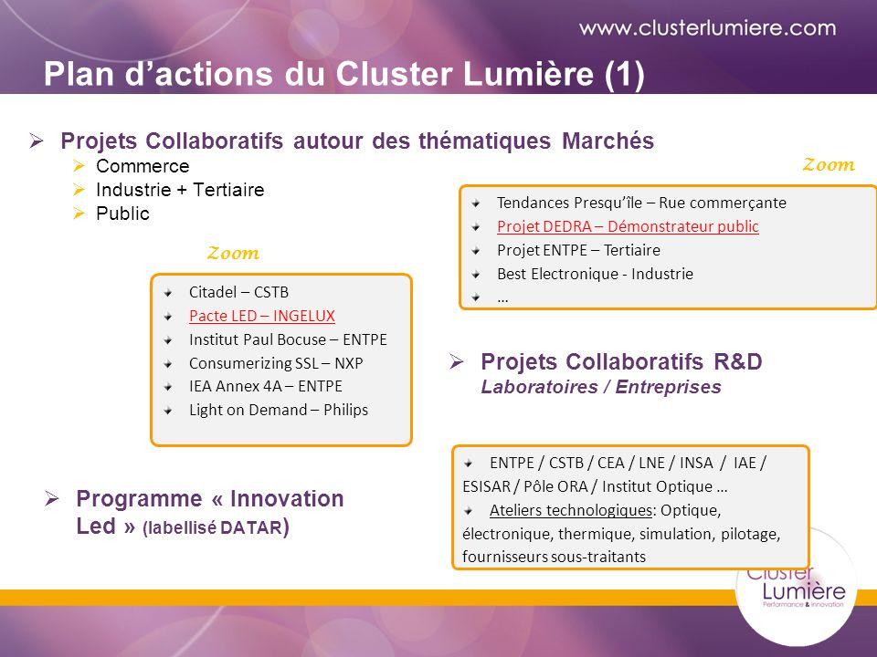 Plan d'actions du Cluster Lumière (1)
