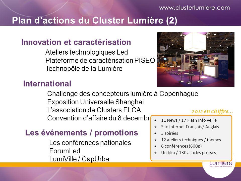 Plan d'actions du Cluster Lumière (2)