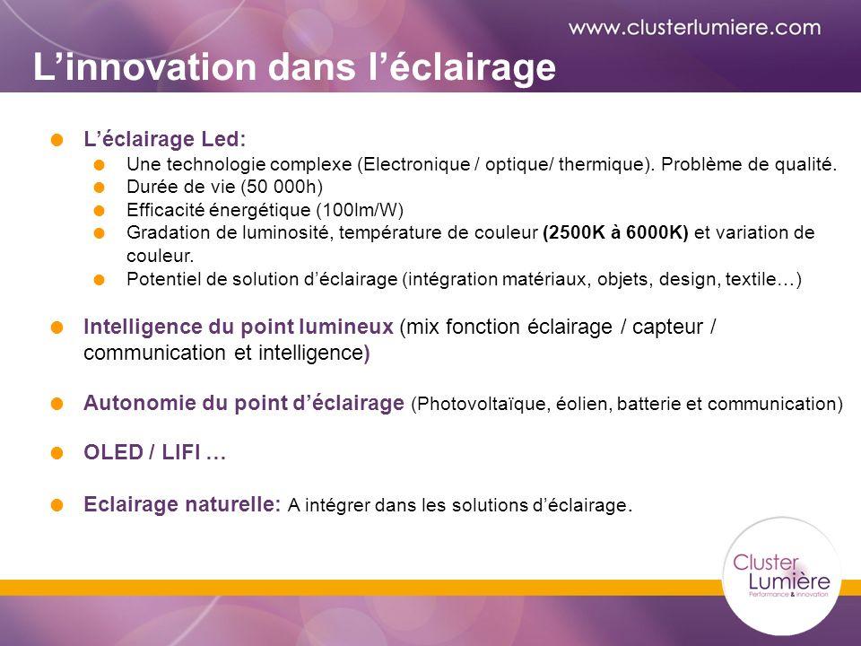 L'innovation dans l'éclairage