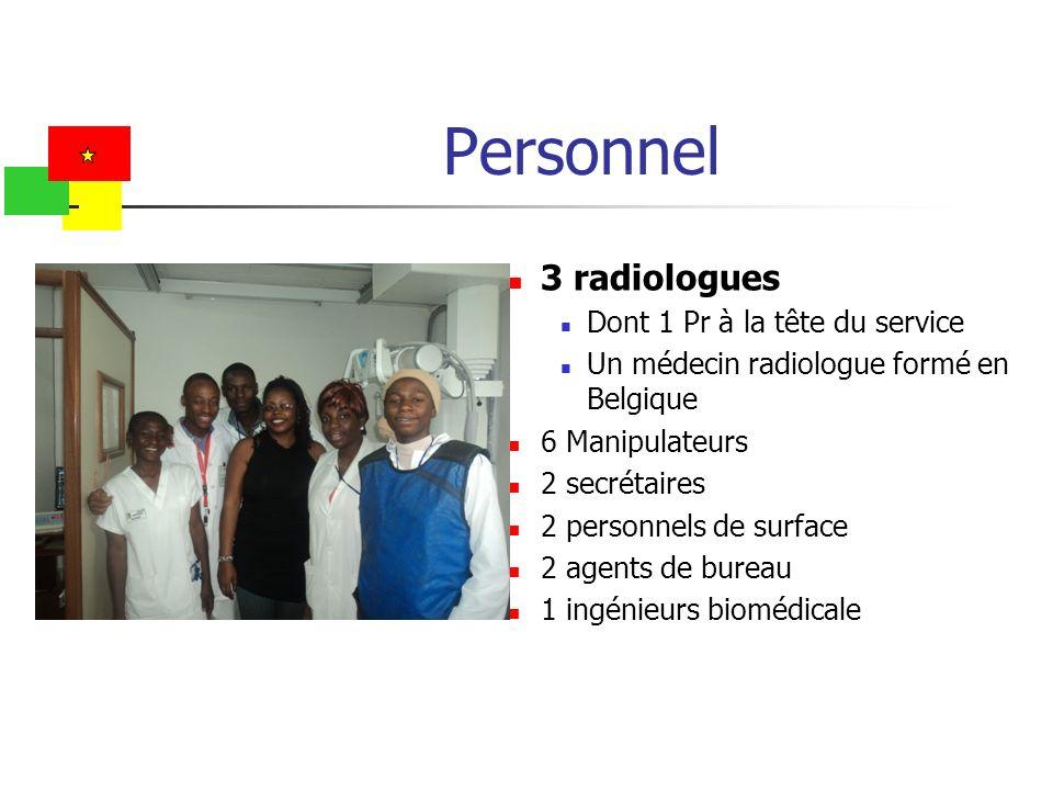 Personnel 3 radiologues Dont 1 Pr à la tête du service