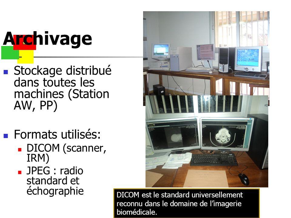 Archivage Stockage distribué dans toutes les machines (Station AW, PP)