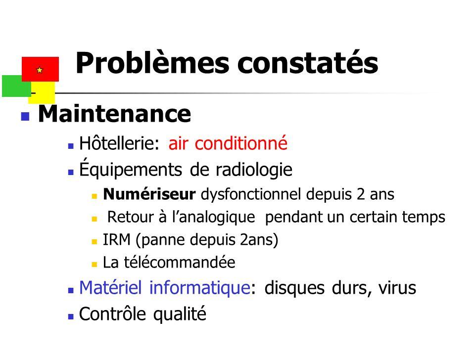 Problèmes constatés Maintenance Hôtellerie: air conditionné