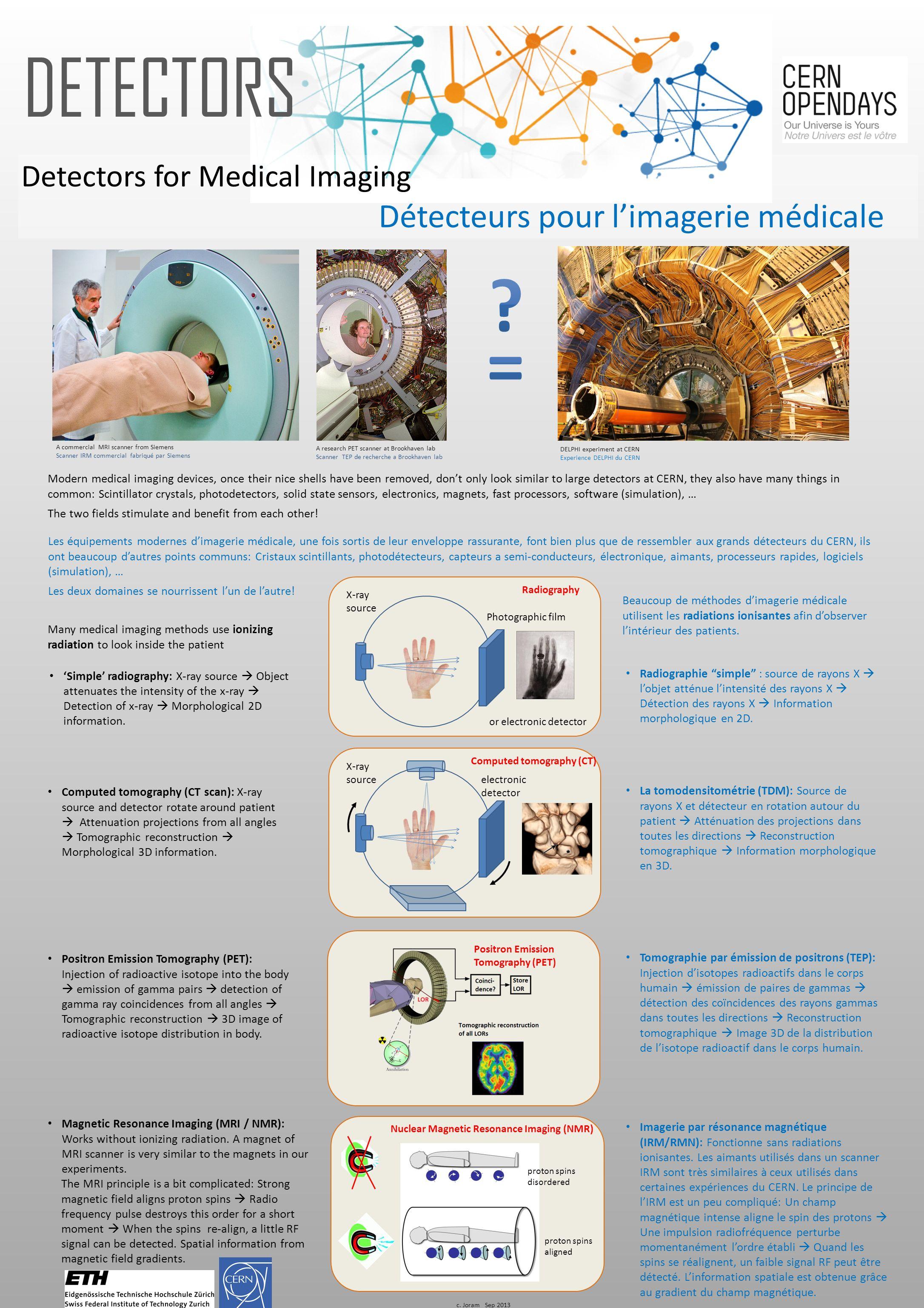 DETECTORS = Détecteurs pour l'imagerie médicale
