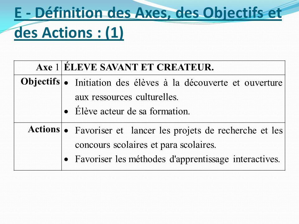 E - Définition des Axes, des Objectifs et des Actions : (1)
