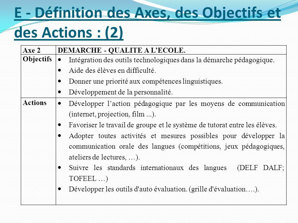 E - Définition des Axes, des Objectifs et des Actions : (2)
