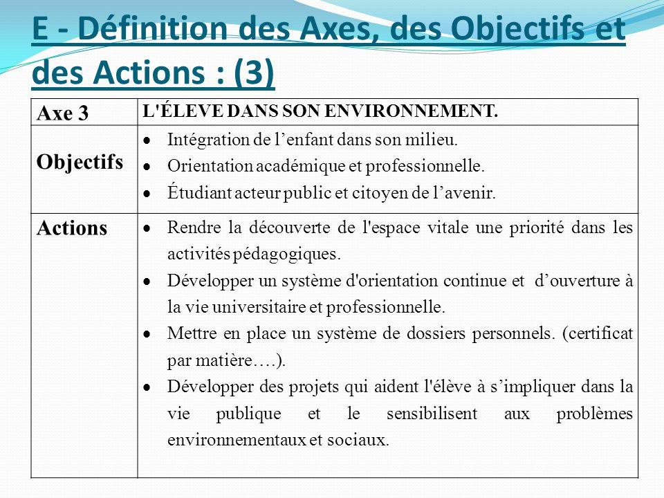 E - Définition des Axes, des Objectifs et des Actions : (3)