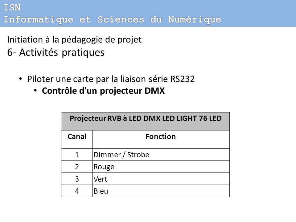 Projecteur RVB à LED DMX LED LIGHT 76 LED