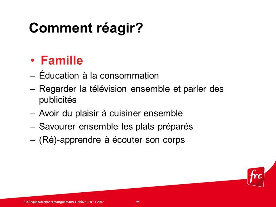Comment réagir Famille Éducation à la consommation