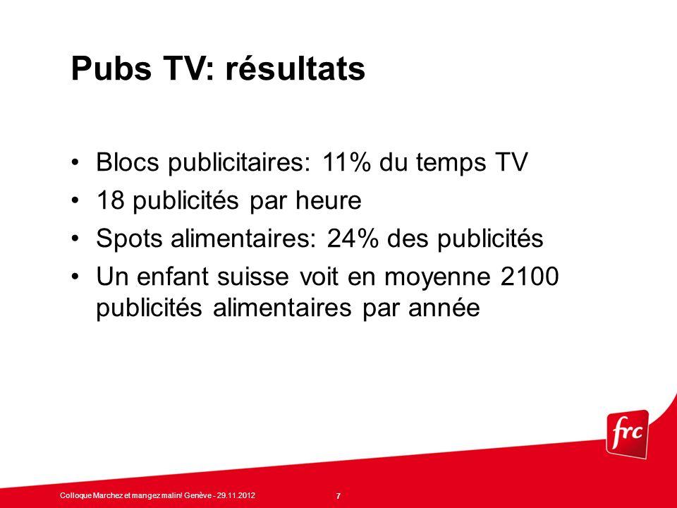 Pubs TV: résultats Blocs publicitaires: 11% du temps TV