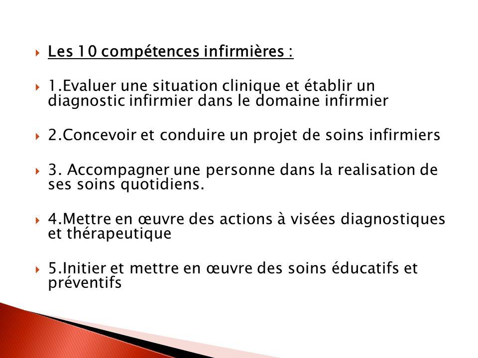 Les 10 compétences infirmières :