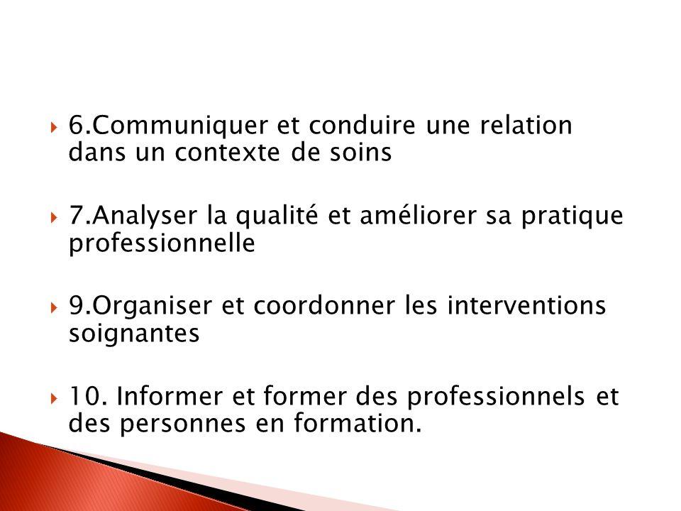 6.Communiquer et conduire une relation dans un contexte de soins