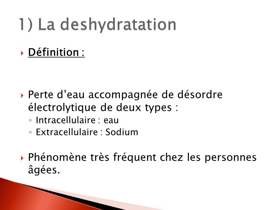1) La deshydratation Définition :