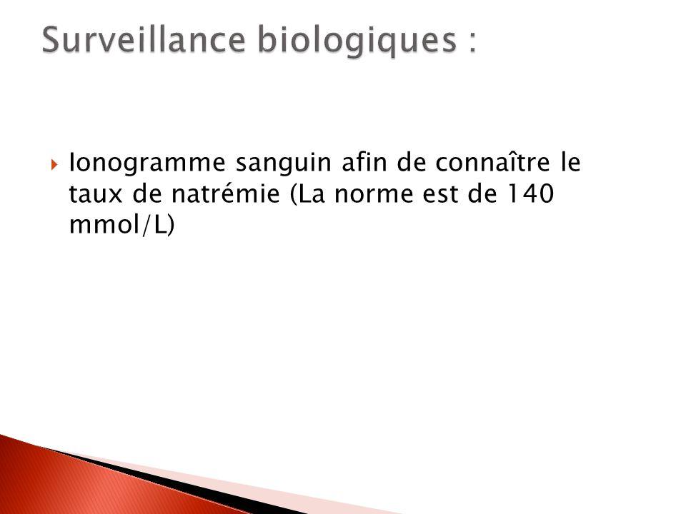 Surveillance biologiques :