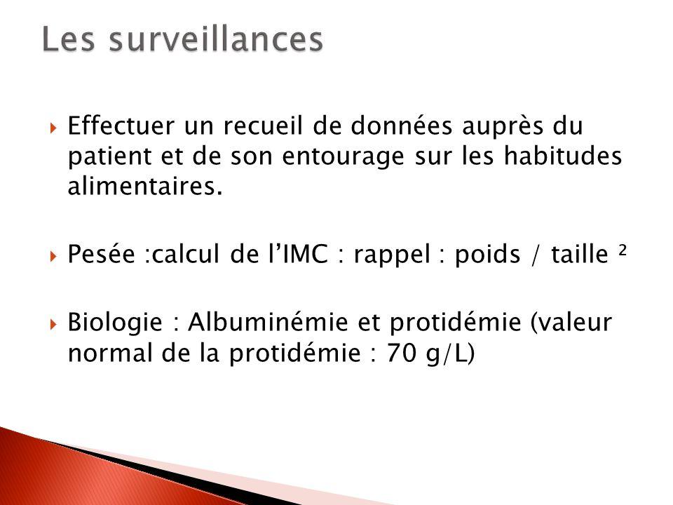 Les surveillances Effectuer un recueil de données auprès du patient et de son entourage sur les habitudes alimentaires.