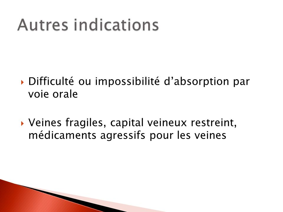 Autres indications Difficulté ou impossibilité d'absorption par voie orale.