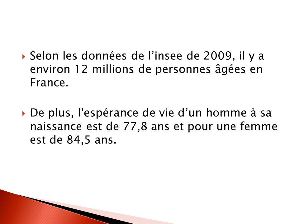 Selon les données de l'insee de 2009, il y a environ 12 millions de personnes âgées en France.