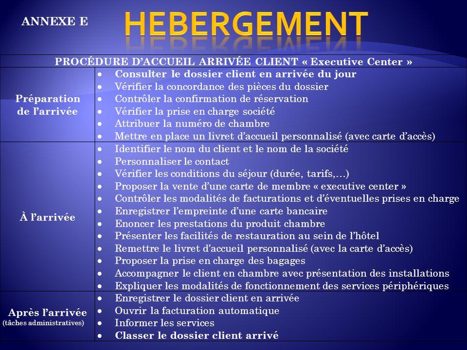 PROCÉDURE D'ACCUEIL ARRIVÉE CLIENT « Executive Center »