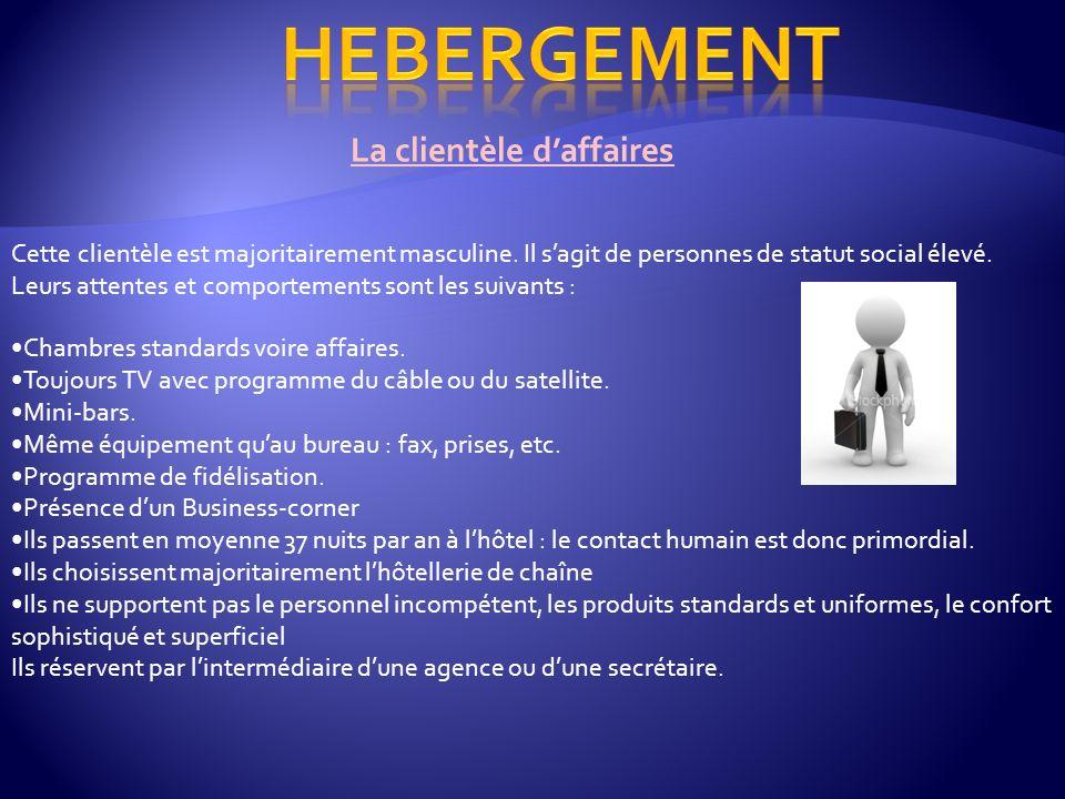 HEBERGEMENT La clientèle d'affaires