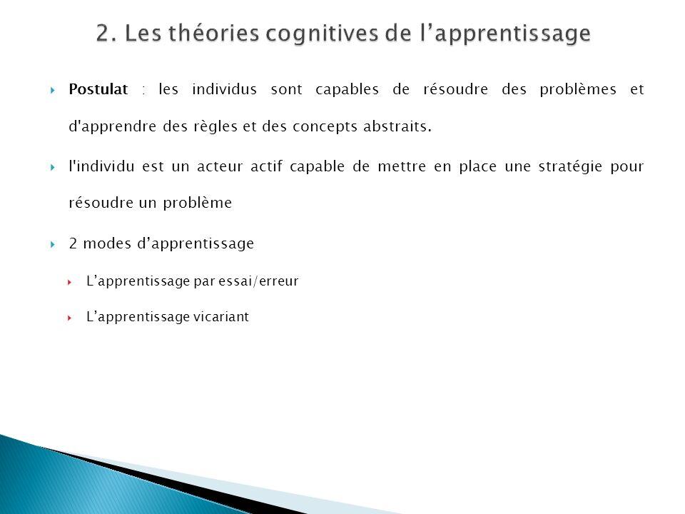 2. Les théories cognitives de l'apprentissage