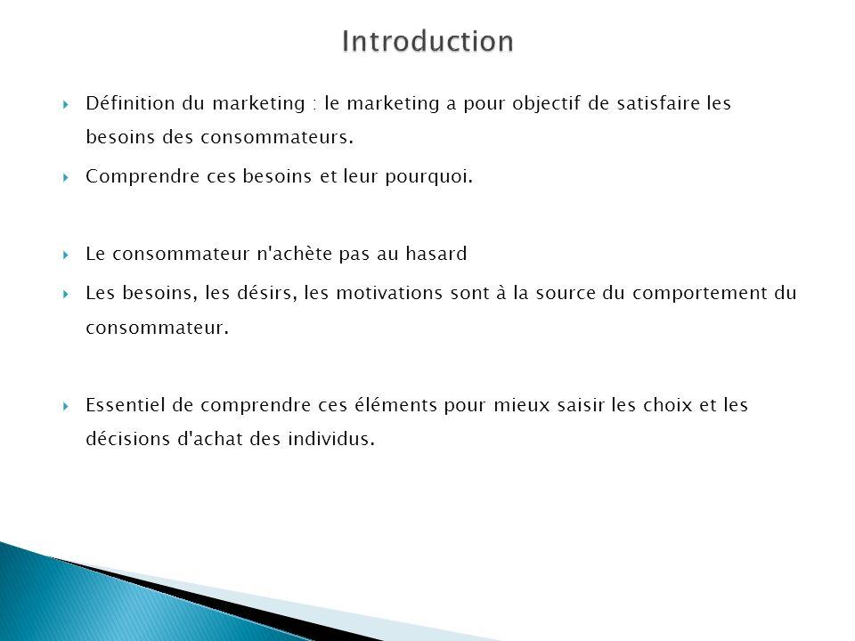 Introduction Définition du marketing : le marketing a pour objectif de satisfaire les besoins des consommateurs.