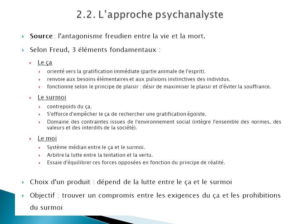 2.2. L'approche psychanalyste