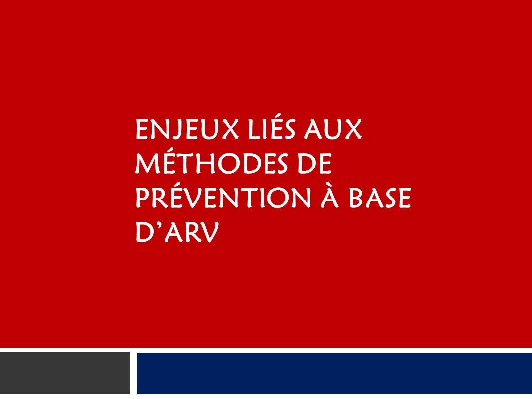 Enjeux liés aux méthodes de prévention à base d'ARV
