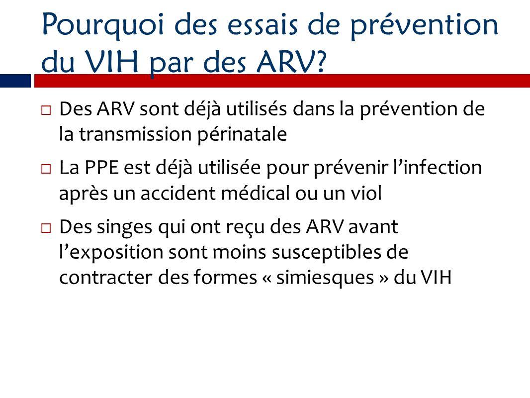 Pourquoi des essais de prévention du VIH par des ARV