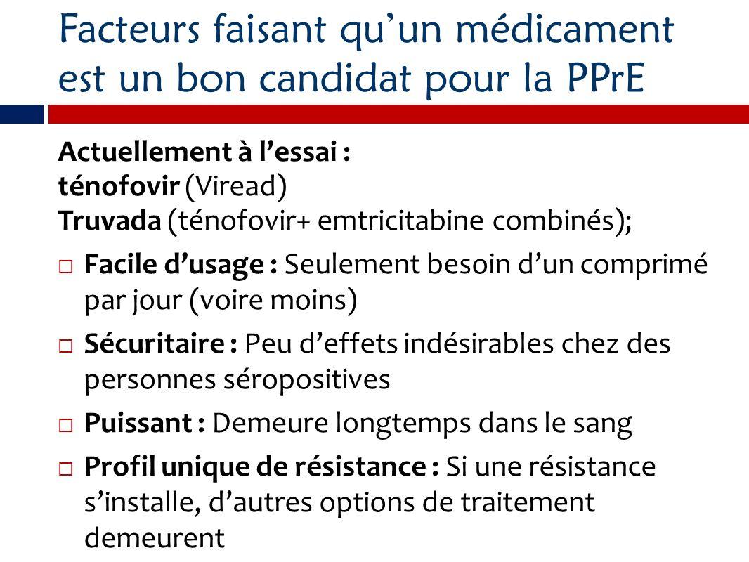 Facteurs faisant qu'un médicament est un bon candidat pour la PPrE