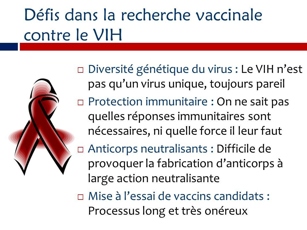 Défis dans la recherche vaccinale contre le VIH