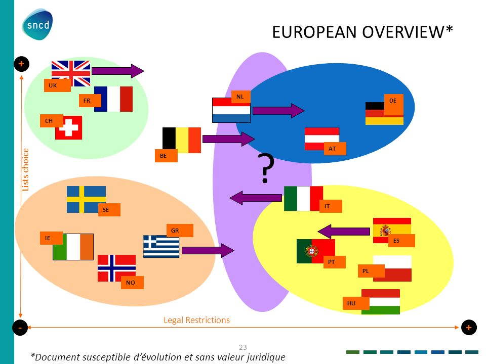 EUROPEAN OVERVIEW* + - +