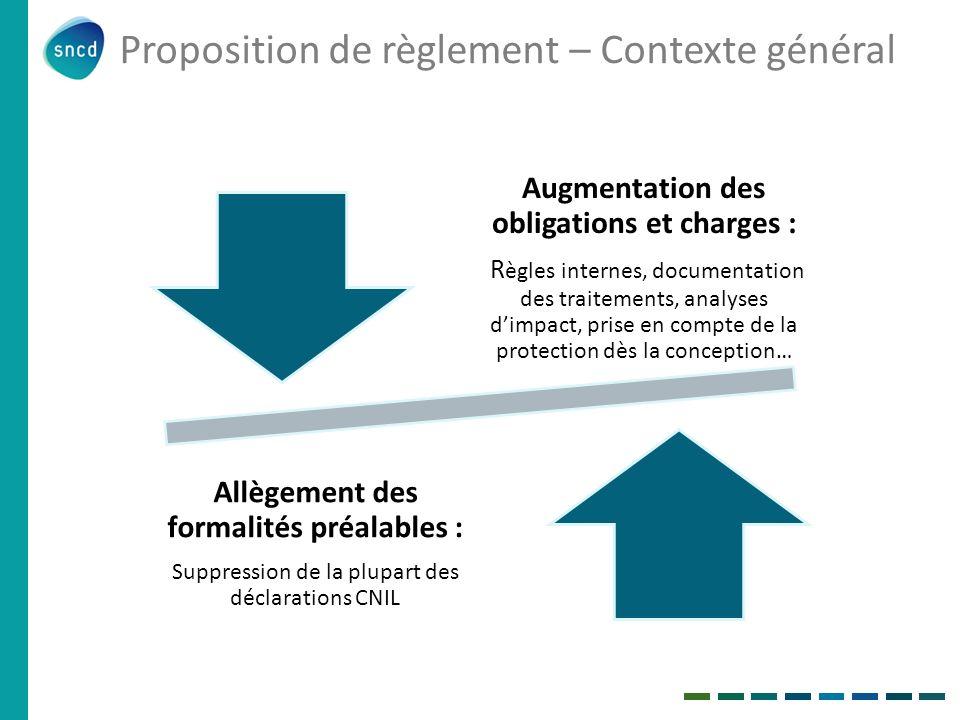 Proposition de règlement – Contexte général