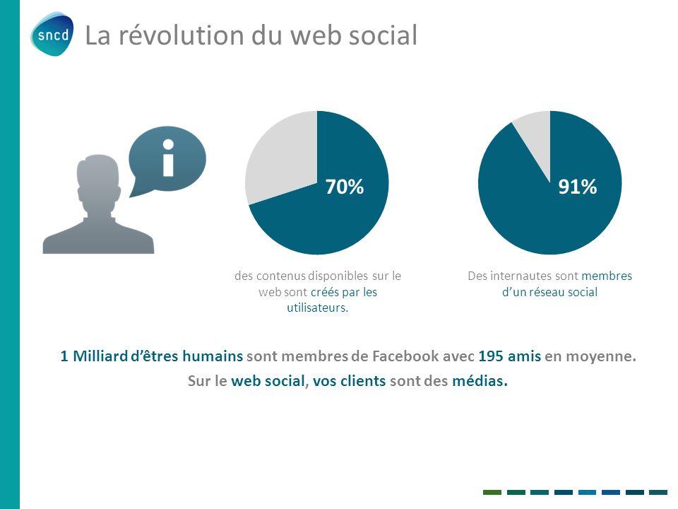 La révolution du web social