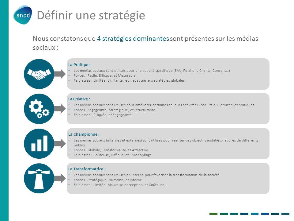 Définir une stratégie La Pratique : Les médias sociaux sont utilisés pour une activité spécifique (SAV, Relations Clients, Conseils…)