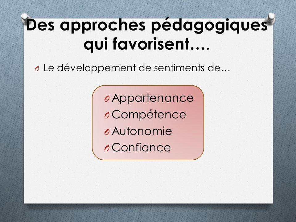 Des approches pédagogiques qui favorisent….