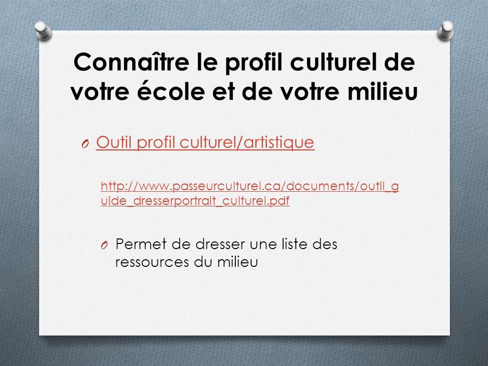 Connaître le profil culturel de votre école et de votre milieu