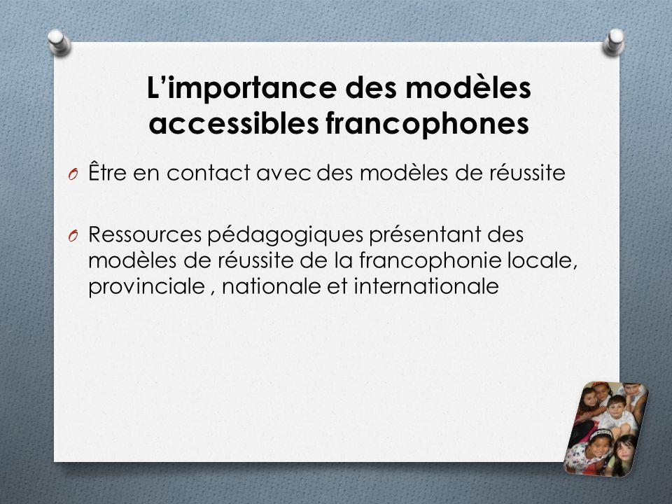 L'importance des modèles accessibles francophones