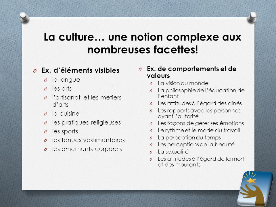 La culture… une notion complexe aux nombreuses facettes!