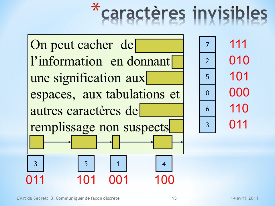 caractères invisibles