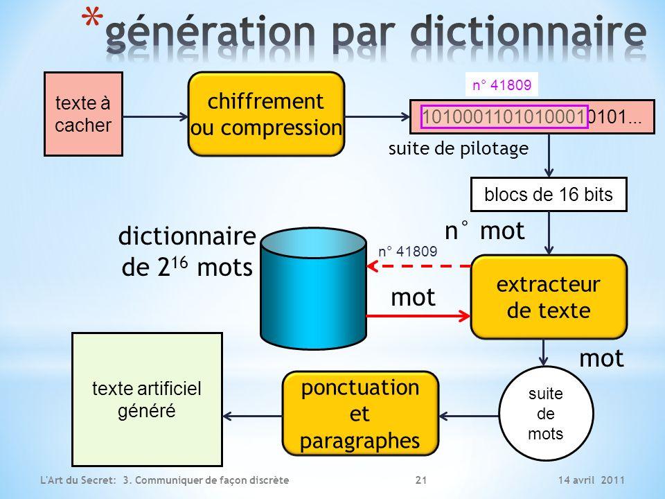 génération par dictionnaire