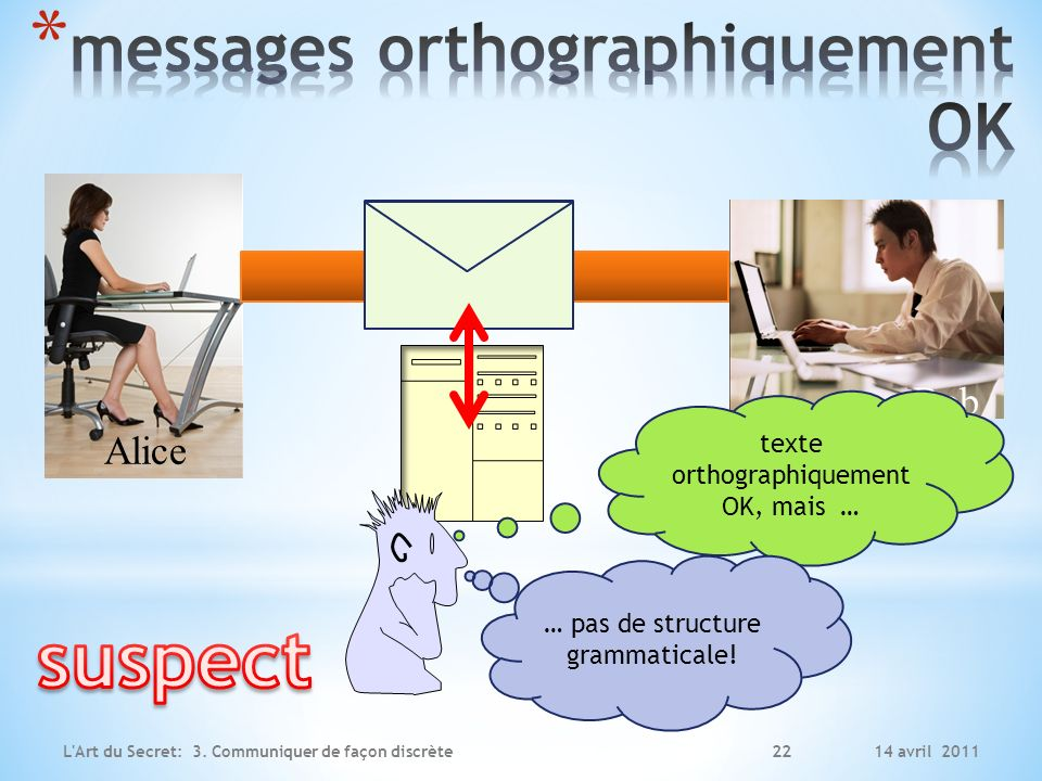 messages orthographiquement OK