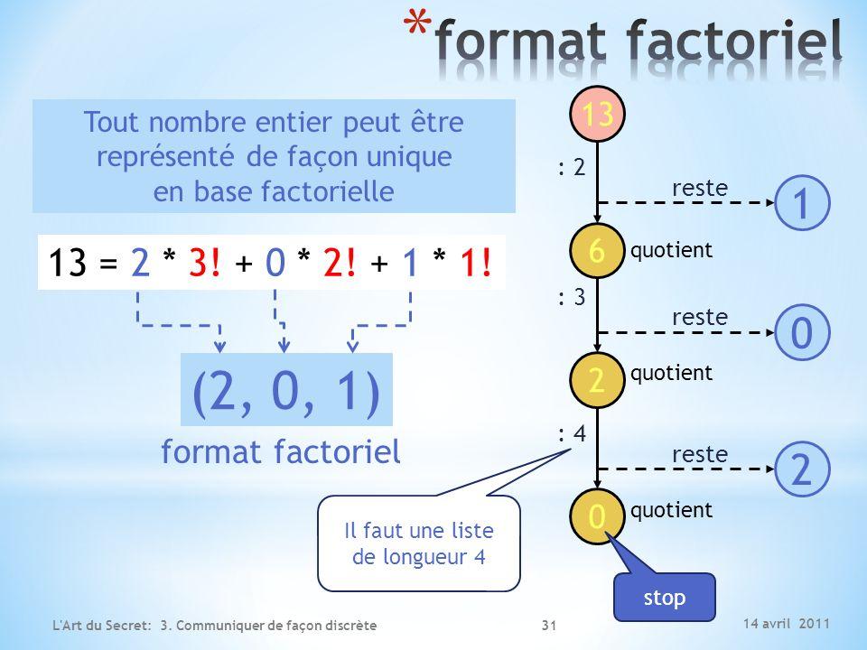 format factoriel (2, 0, 1) 1 2 13 = 2 * 3! + 0 * 2! + 1 * 1! 13 6 2