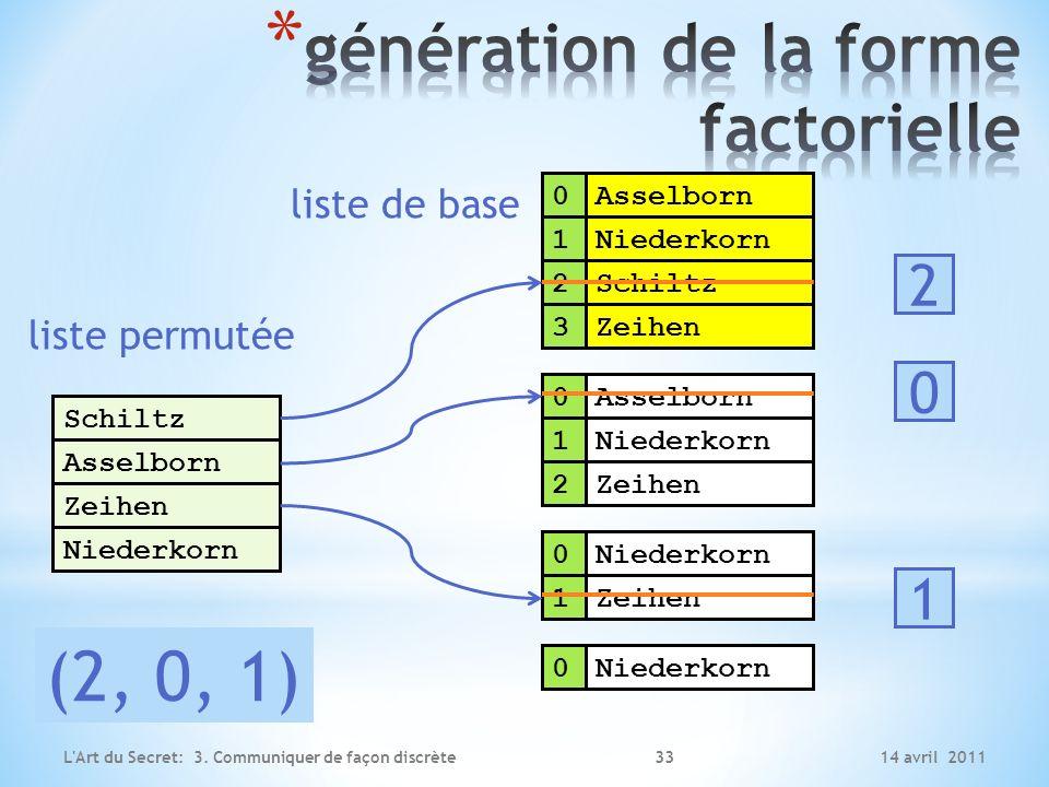 génération de la forme factorielle