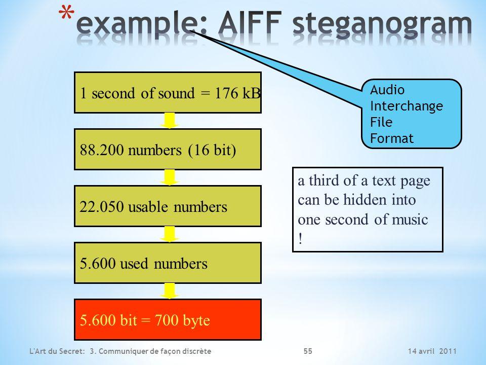 example: AIFF steganogram