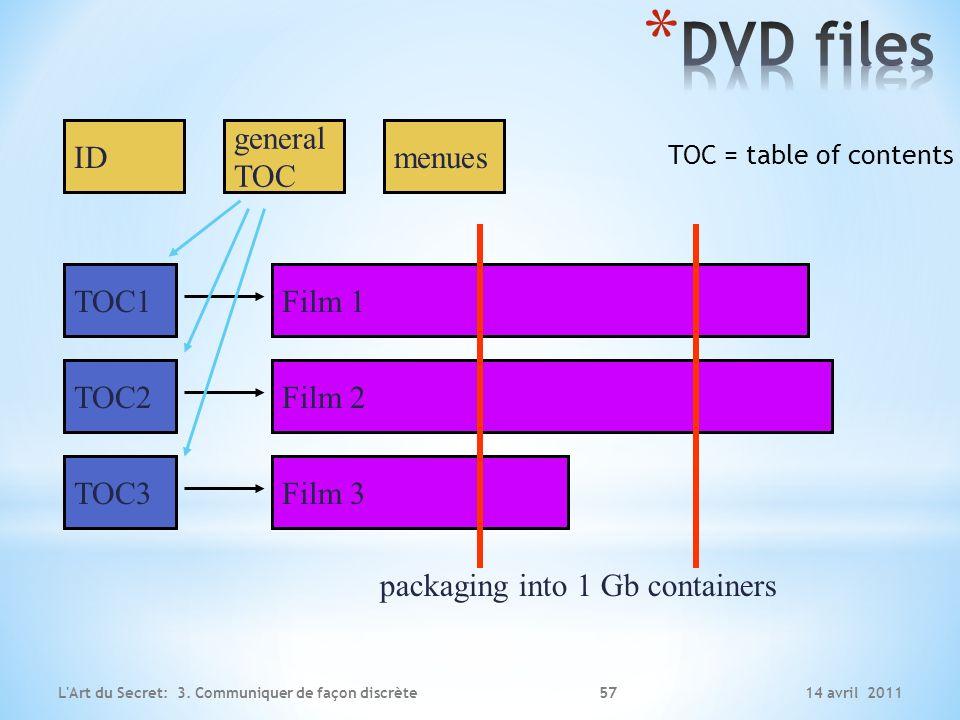 DVD files ID general TOC menues TOC1 Film 1 TOC2 Film 2 TOC3 Film 3