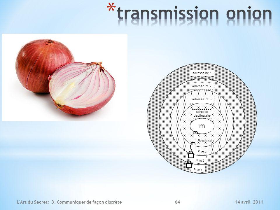 transmission onion m L Art du Secret: 3. Communiquer de façon discrète